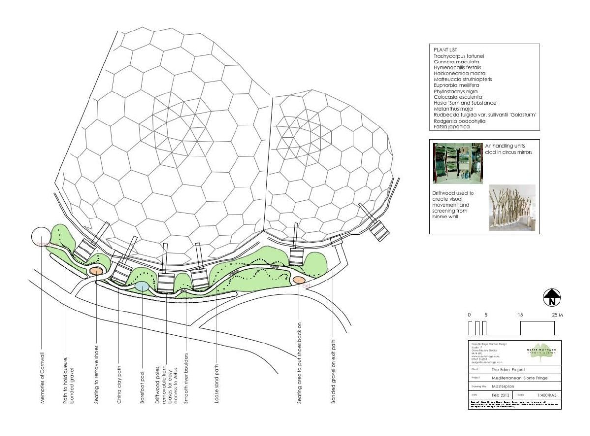 Public Archives Rosie Nottage Garden Design